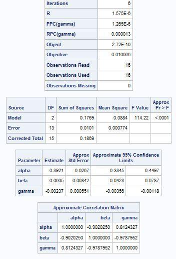 SAS ex_62.1 resultsB.JPG