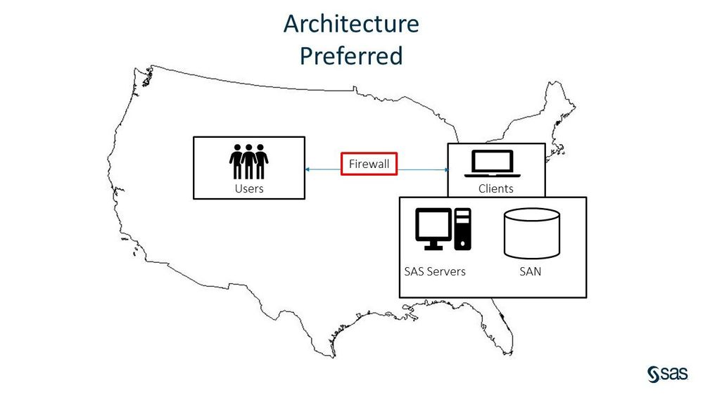 BLOG Architecture - Better.jpg