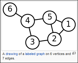 Labeled Network Graph.PNG