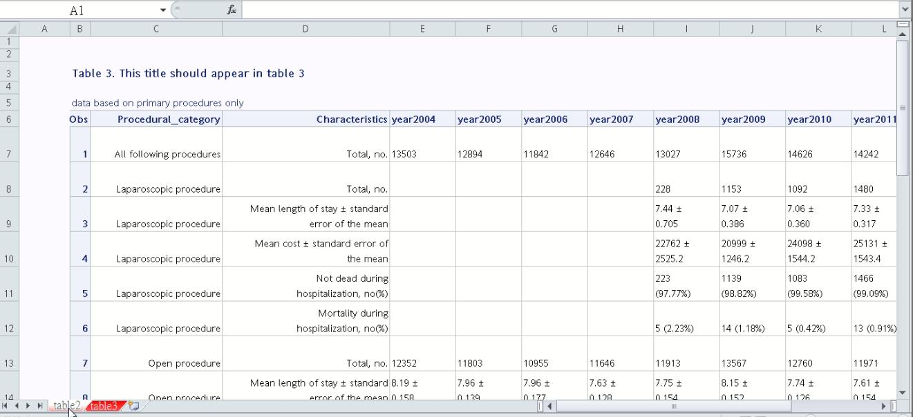 exported excel_title and subtitle of table 2.jpg