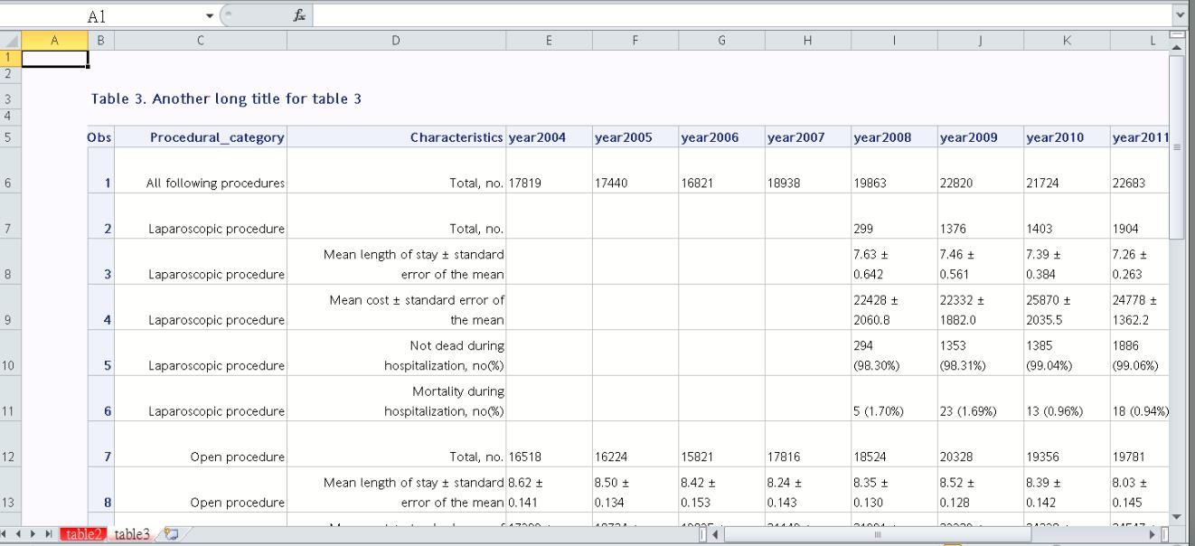 exported excel_title of table 3.jpg
