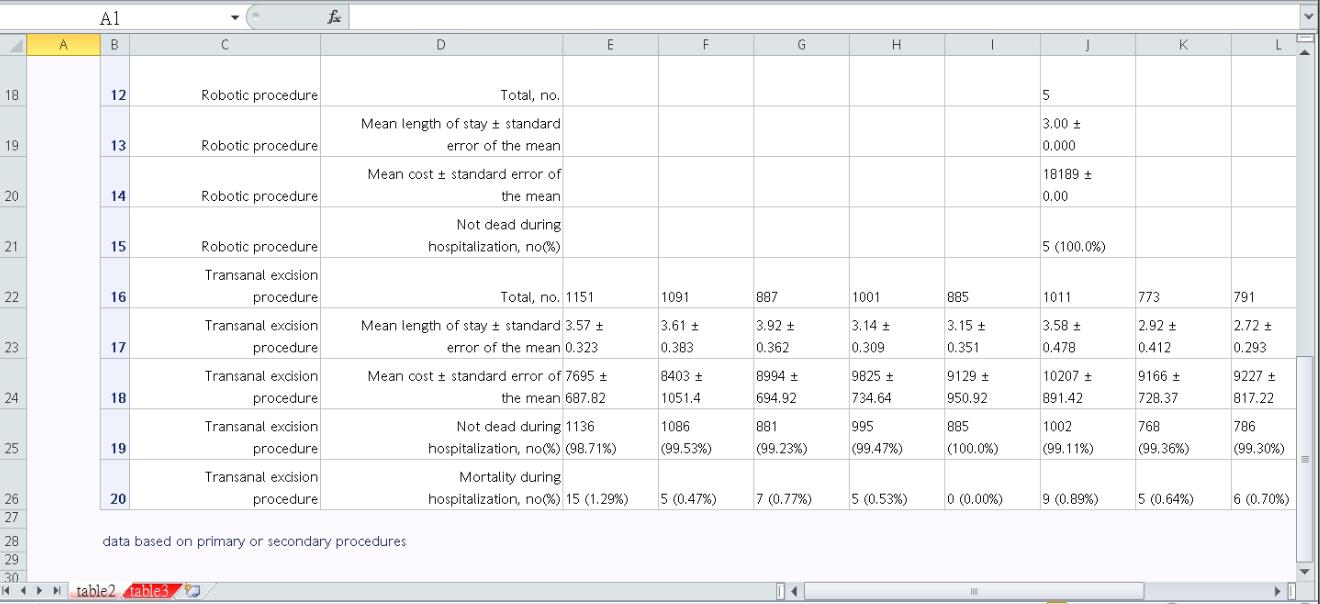 exported excel_subtitle of table 3.jpg