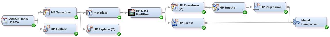 HPPredictiveModelingTip.png