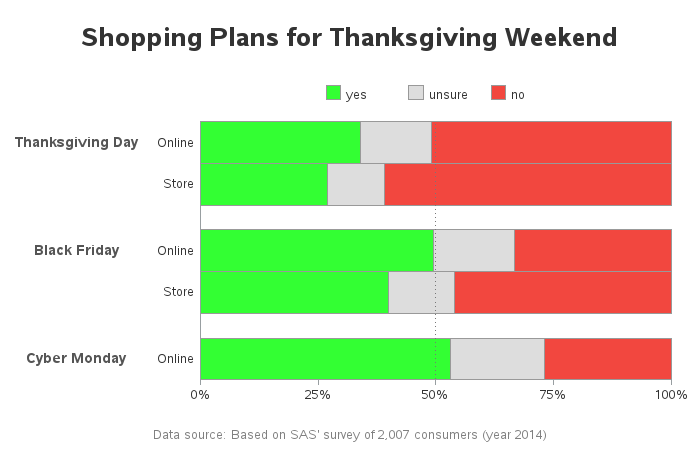 holiday_shopping_plans.png