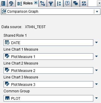 plot parameters