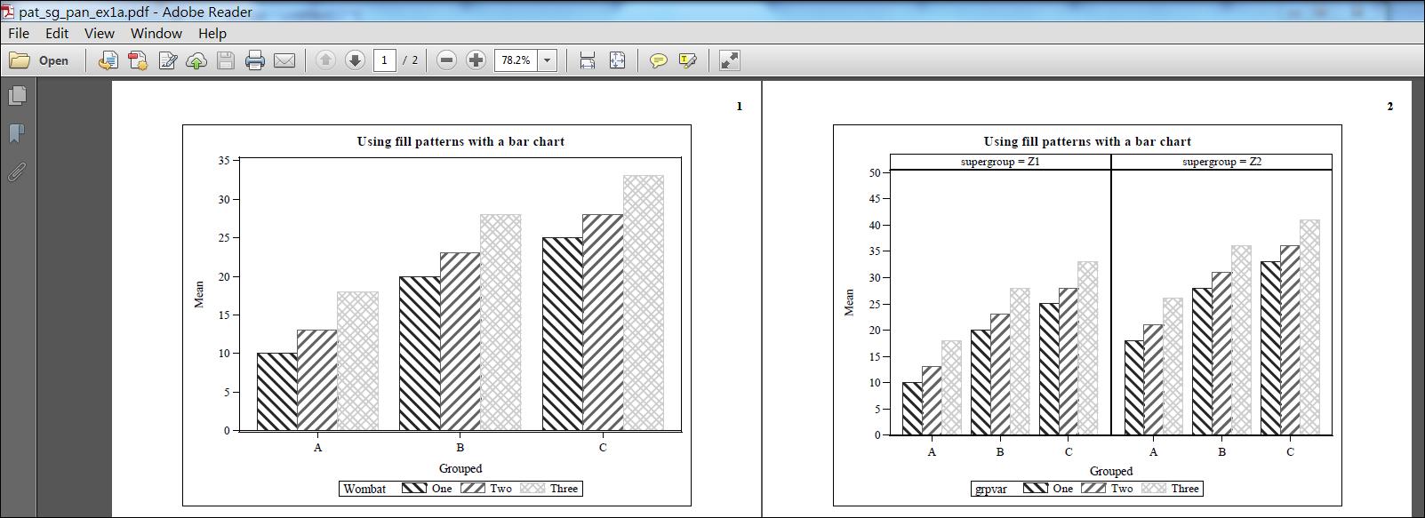sgplot_sgpanel_pattern.png