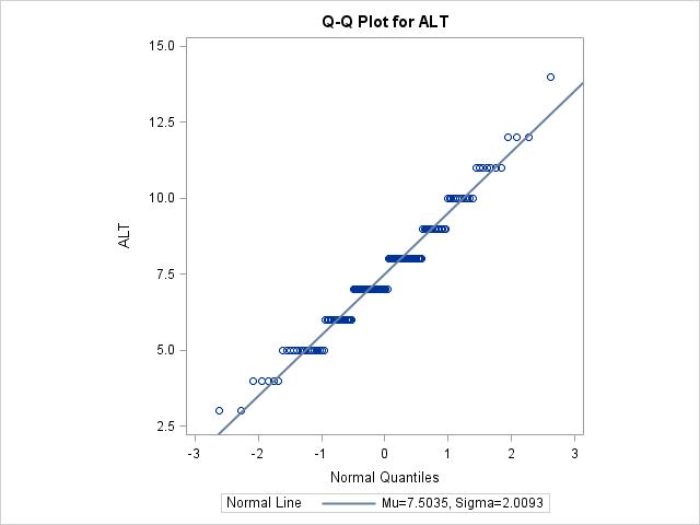 QQ Plot ALT.png