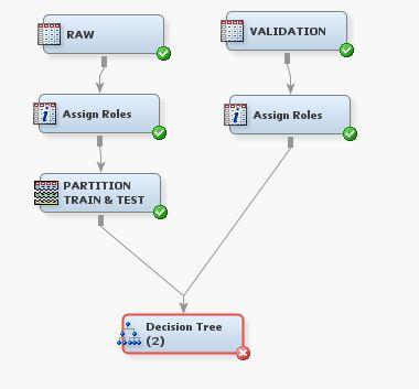 Test_Validate_problem.JPG