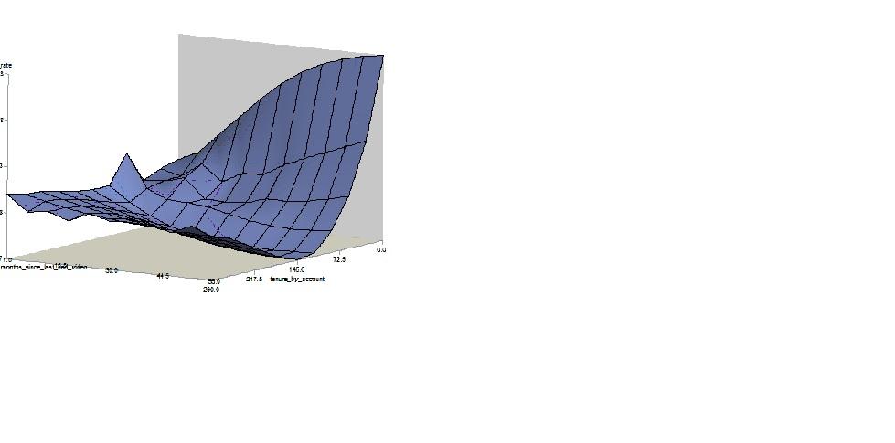 3d surface.jpg