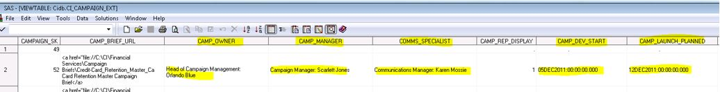 campaign creation steps using sas ci Overview of scheduling for sas marketing automation users create campaigns using the customer intelligence studio the user executes the campaign.