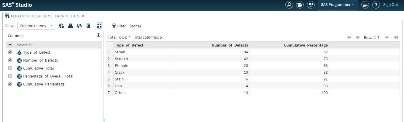 How Do I Create A Pareto Chart Answers Salesforce Mandegarfo