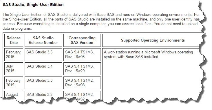 What SAS Studio deployments are available.jpg