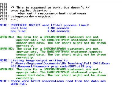 sgplot problem Log warning.jpg