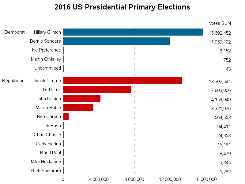 presidential_primary_2016.png