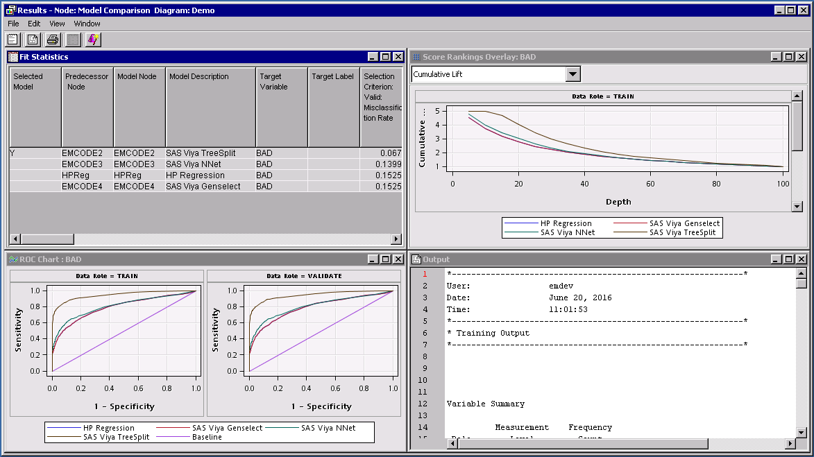 sas regression 1 Logistic regression using sas 1 just as in a linear regression model logistic regression using proc genmod.