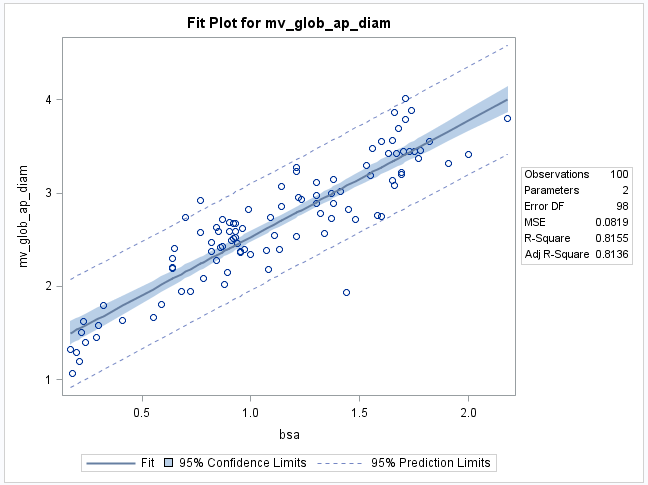FitPlot Example.PNG