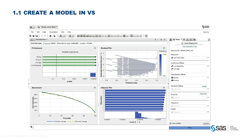 Create a model in Visual Analytics