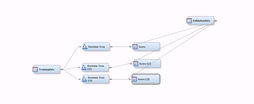 examplediagramSAS.PNG