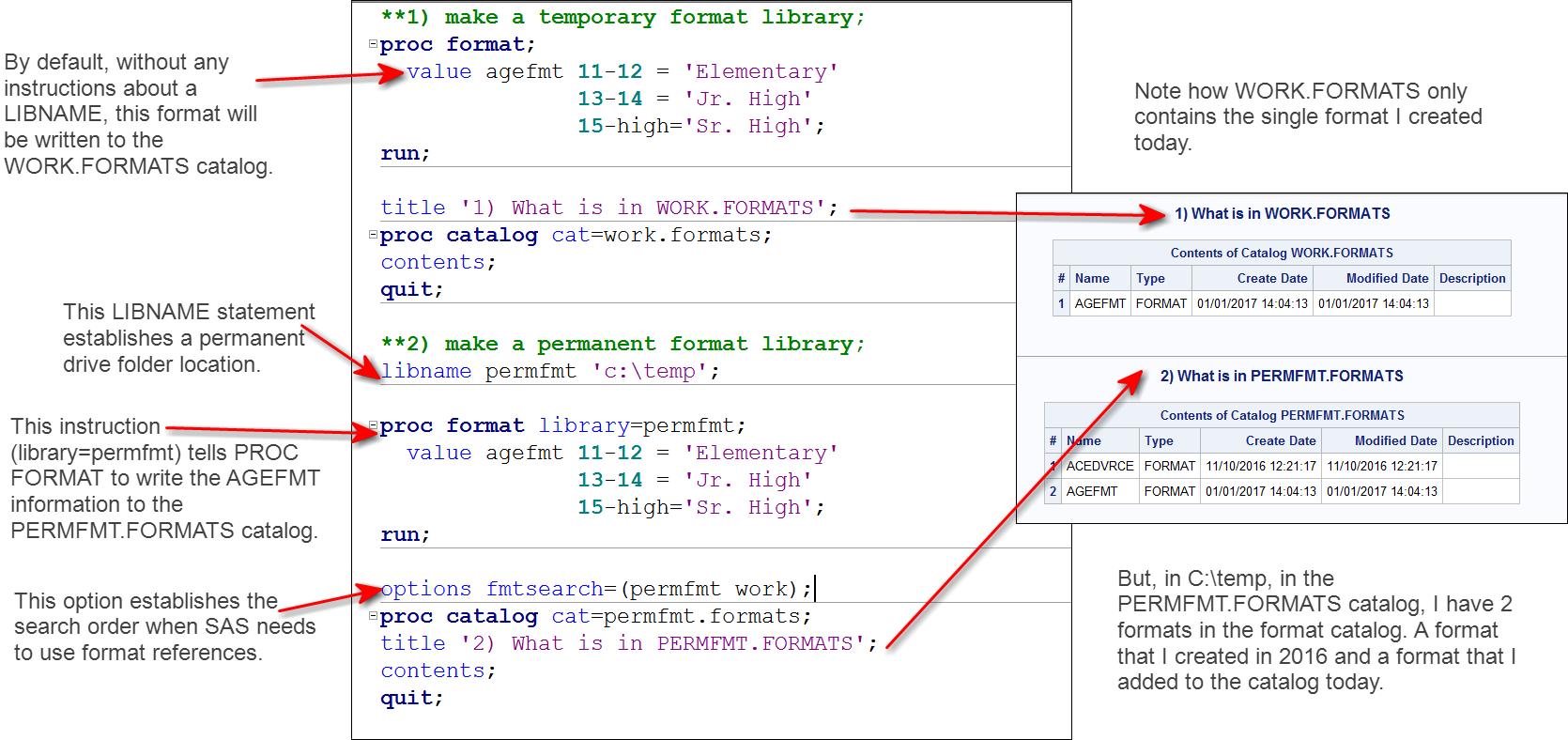 format_catalog.png