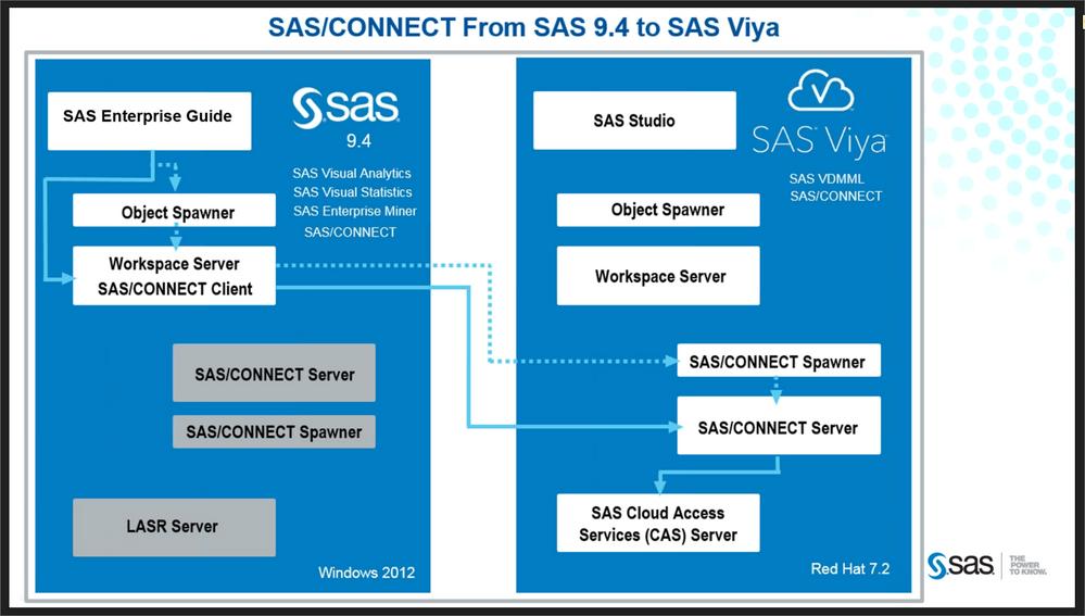 2017-01-05-SAS9.4M4-news11.png