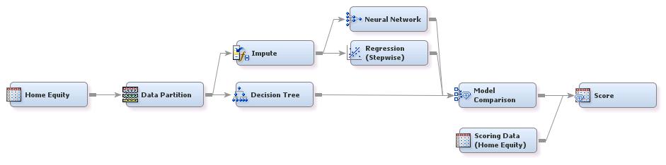 PredictiveModeling.png