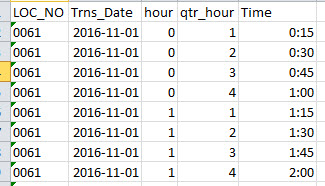 Time_Chart.jpg