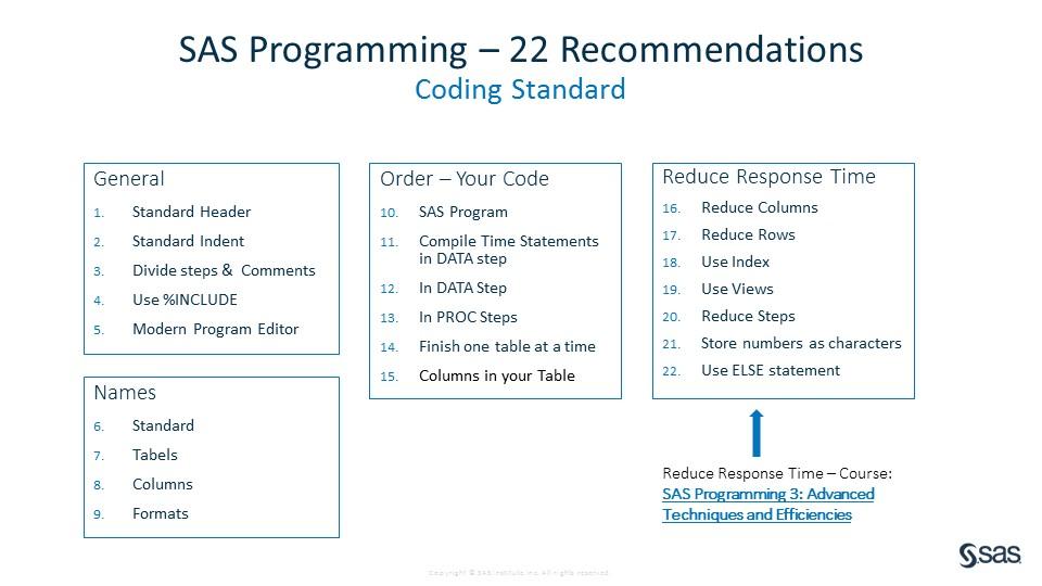 SAS Coding Standard.jpg