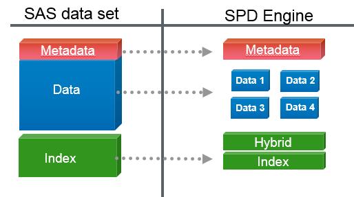 SPDE.Blog1.image1.png