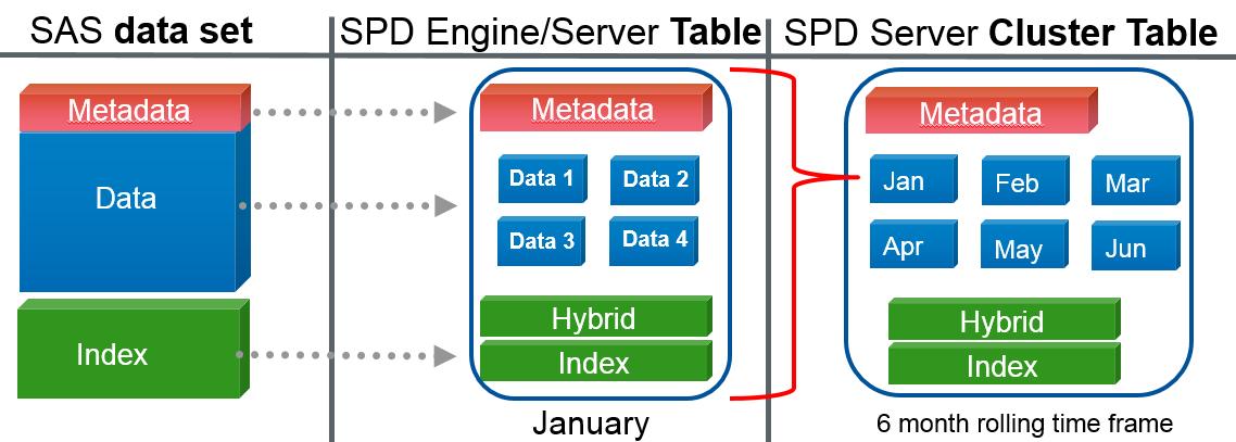 SPDE.Blog2.image1.png