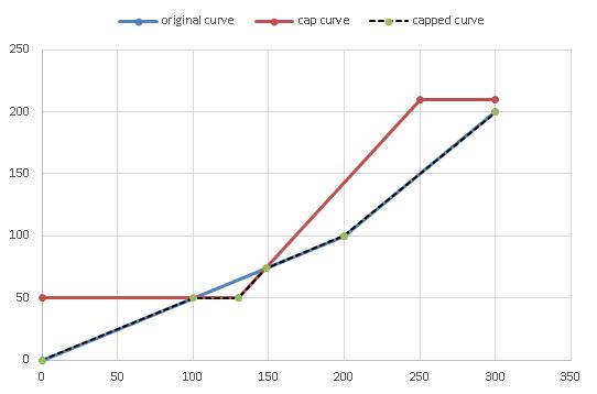 cap_curve.png