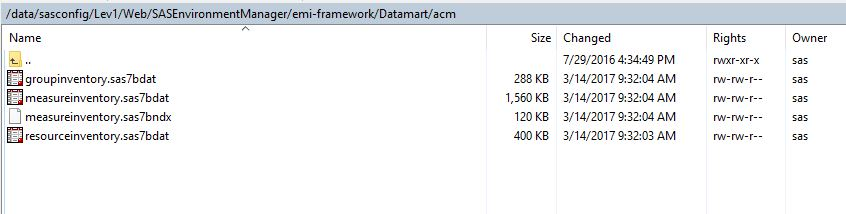 Datamart_acm.JPG