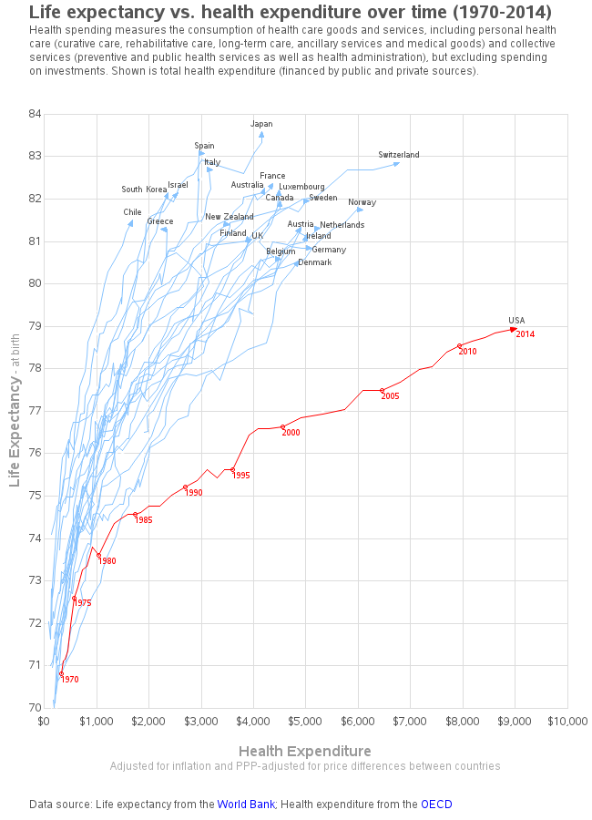 life_expectancy_healthcare.png