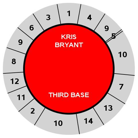 KrisBryant.png