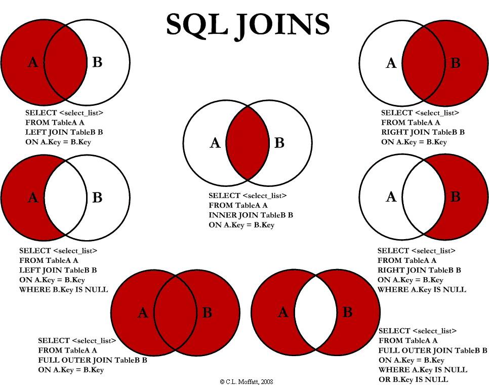 Visual_SQL_JOINS_orig.jpg