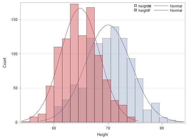 simulated data histogram.JPG