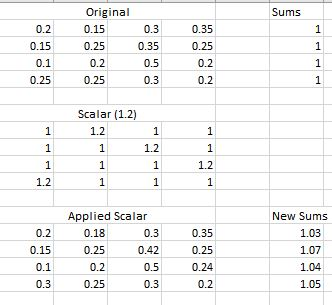 example scalar.JPG