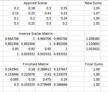 example scalar 2.JPG
