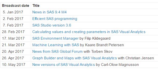 SASNordicFANS-webinars.png