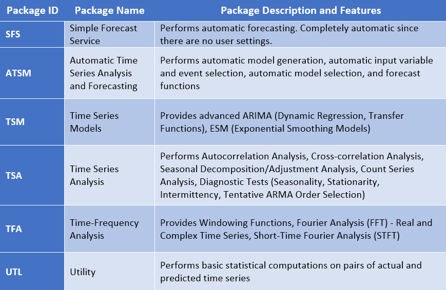 VF_Packages_Table.png