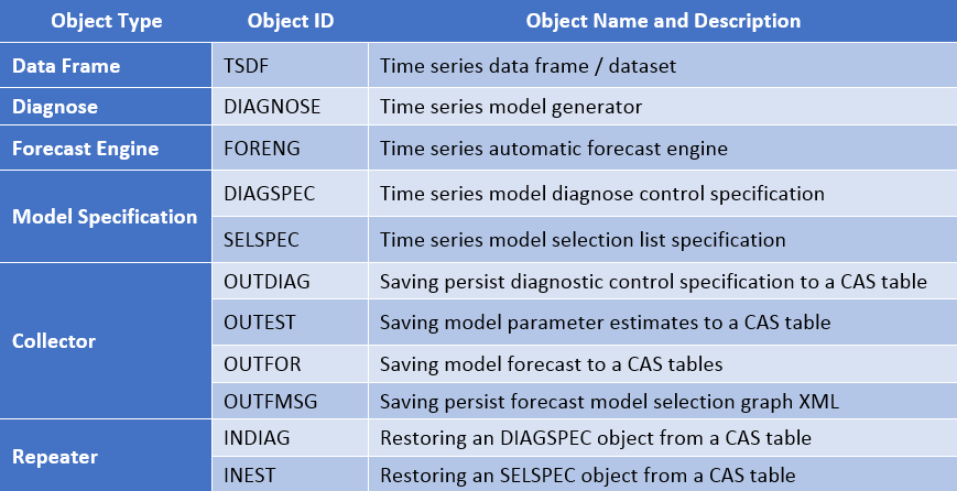 ATSM_Objects_Table.png