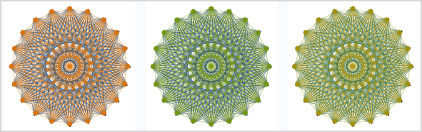 spirograph-like example from Warren's book