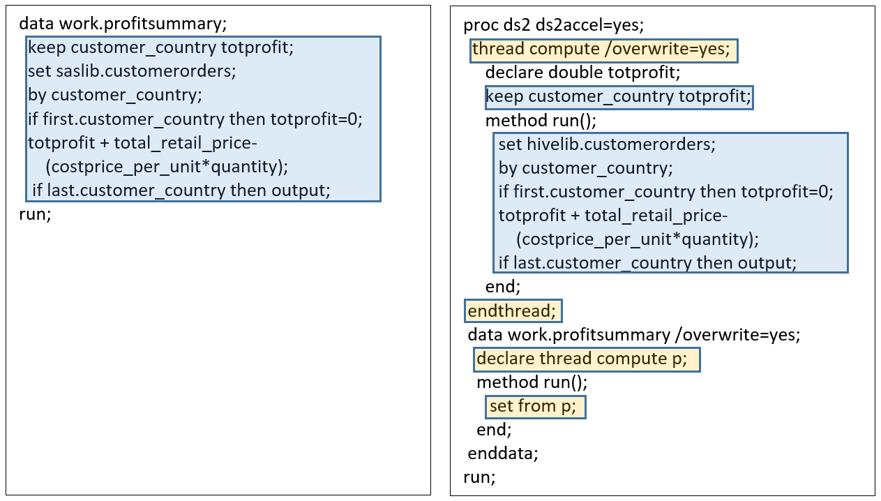Working with sas and hadoop part 2 ds2 and the sas image 3g 1betcityfo Images