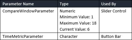 02_ParameterRequirements.png
