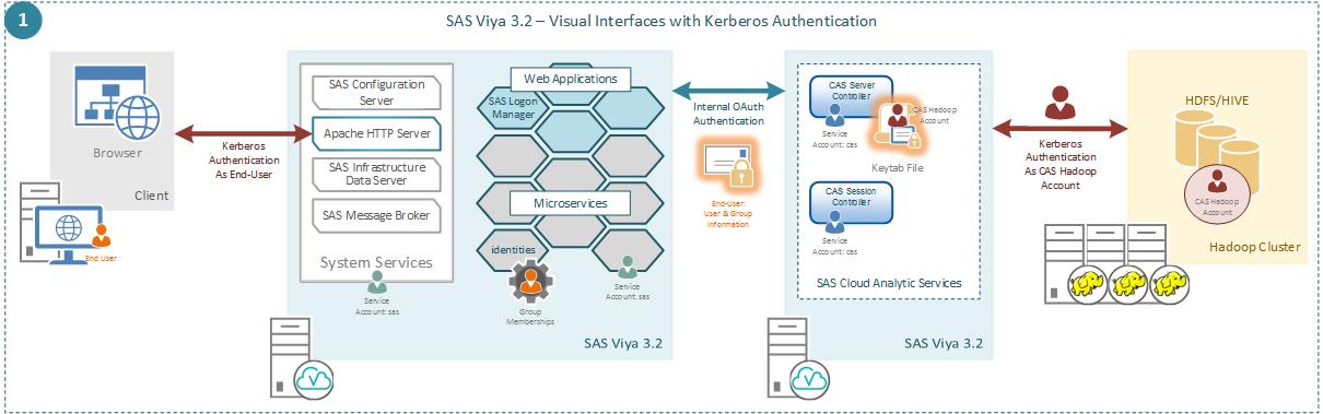 KerberosOptions1.png