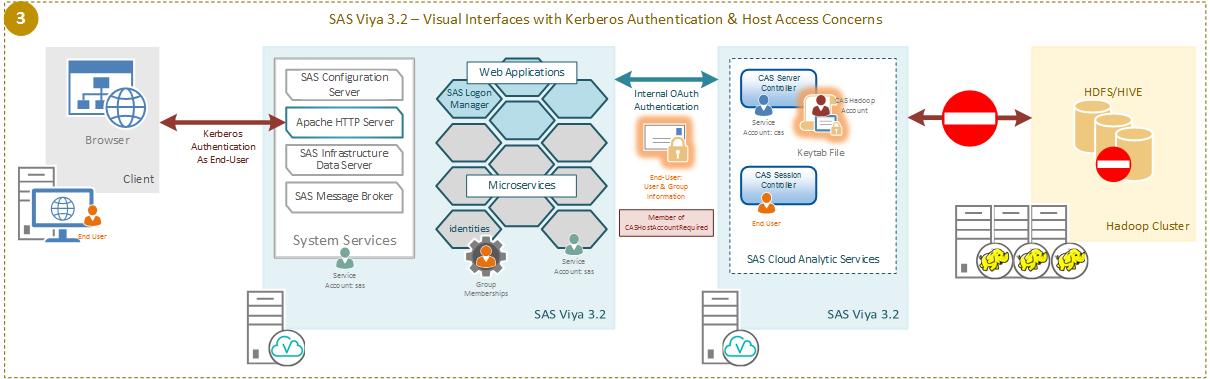 KerberosOptions3.png
